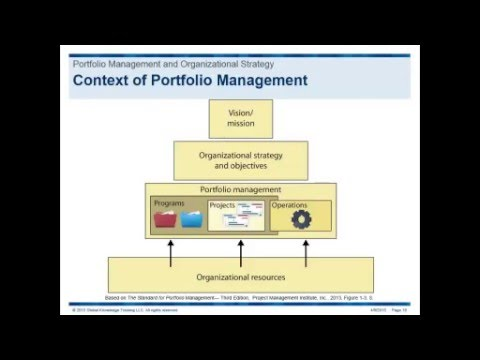 Portfolio Management and the PMO - Cost Center or Revenue Driver?