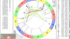 "Tageshoroskop Freitag 10. April 2020 ""Oster Horoskop"""