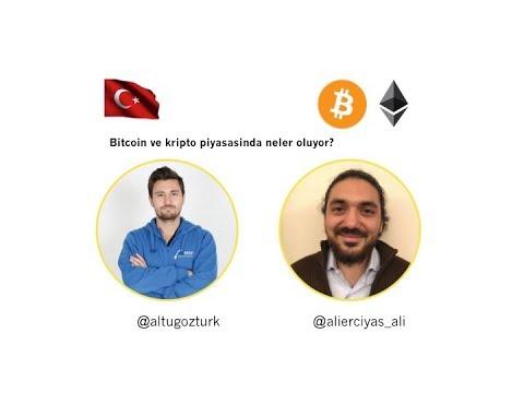 iki Türk - Kısacık Bitcoin Piyasa Sohbeti (Şubat 7)