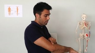 How to stop elbow, forearm, wrist and hand pain