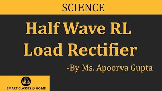 Half Wave RL Load rectifier Lecture by ER. Apoorva Gupta, BTech