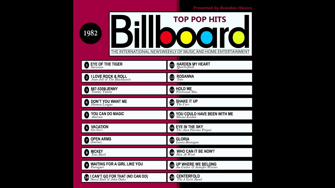 Billboard top pop hits 1982 youtube