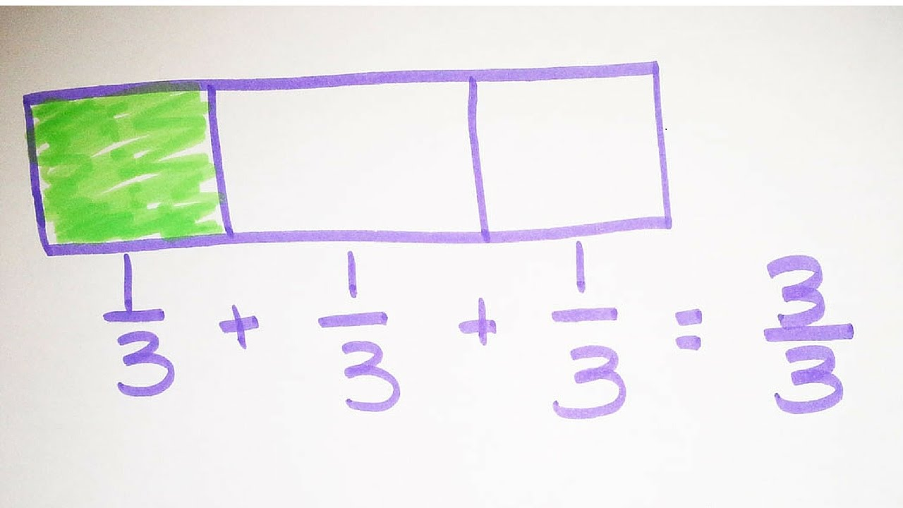 Unit Fractions - YouTube