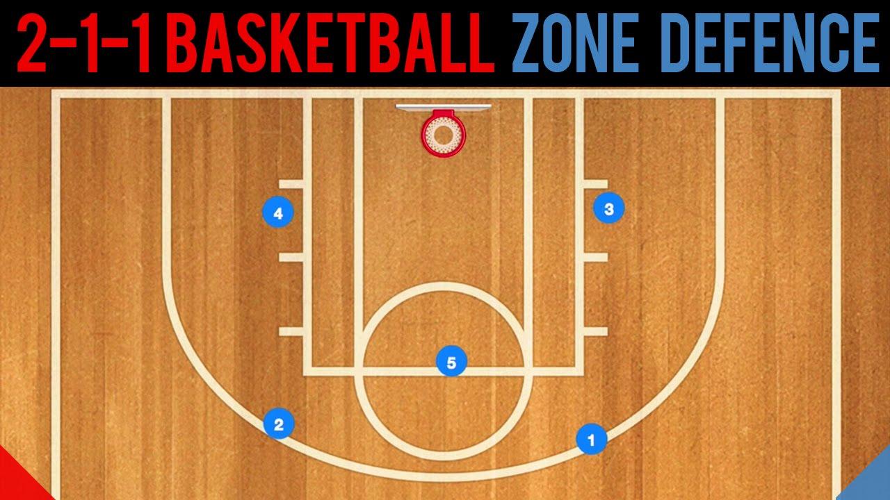 2-1-2 Basketball Zone Defense Basics