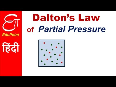 Dalton's law of Partial Pressure | Explained in HINDI
