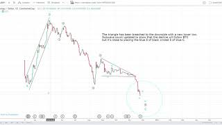 Ontology (ONT/USD & ONT/BTC): See how the USD Leads the BTC Pair