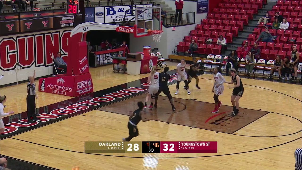 Highlights from the YSU Women's basketball game vs Oakland | January 31,  2019