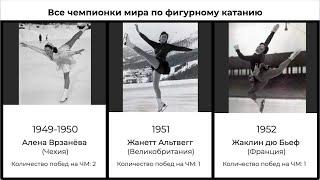 Все чемпионки мира по фигурному катанию с 1906 года