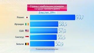 видео Статистика по русским доменам