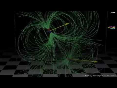 2 Magnetic Dipoles (interacting)