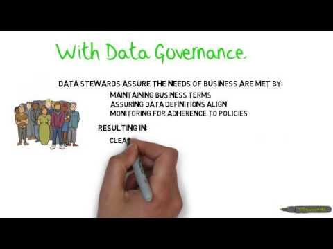 Why do we need Data Governance?