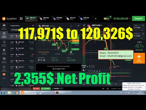 automated-trading-software-08-08-2019