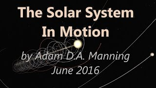 The Solar System in Motion
