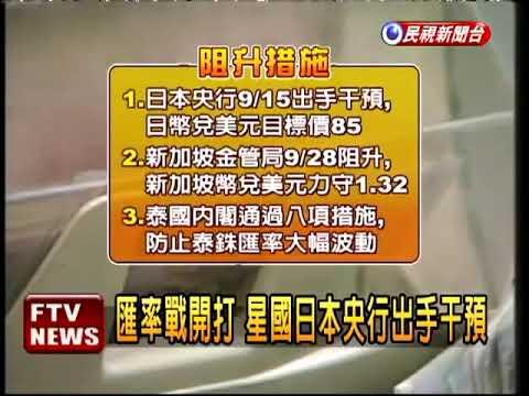 匯率戰!台幣兌美元一度破31.3-民視新聞