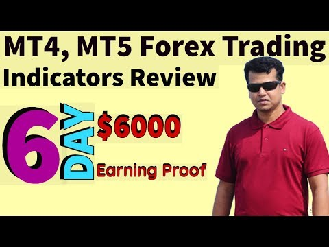 mt4,-mt5-xm-forex-trading-indicators-review-|-update-19.11.2019