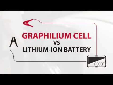 Graphilium Cell vs Lithium Ion Battery