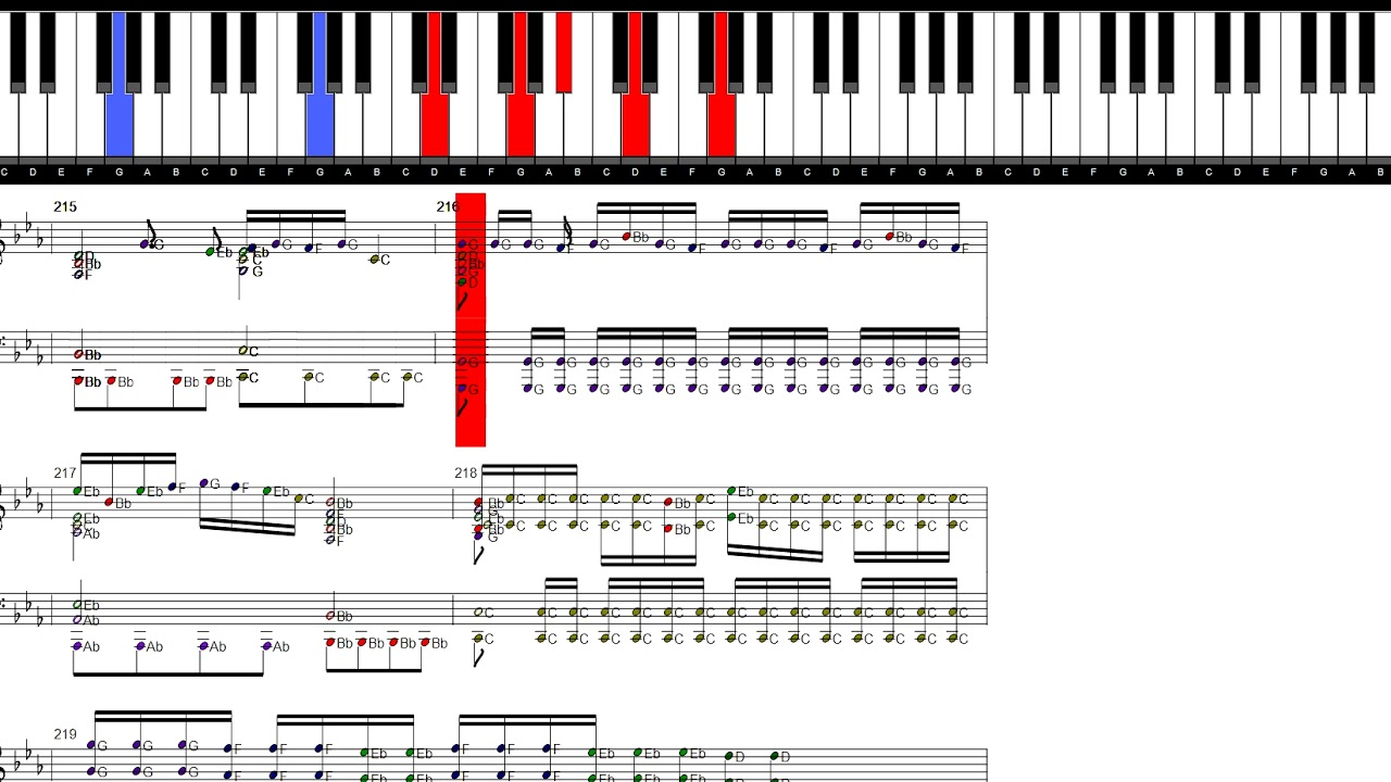 Dragonforce Through The Fire And The Flames Sheet Music Full Speed Youtube