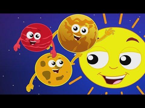 pianeti canzone | sistema solare canzone | Imparare i nomi dei pianeti | Planets Song in Italian