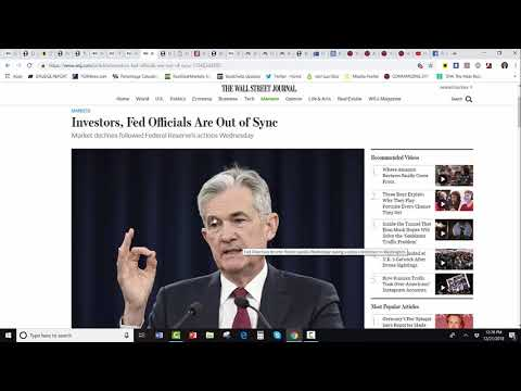 [FMWU] China, Government Shutdown, SECDEF, Fed Clown Car – We're Going LOWER