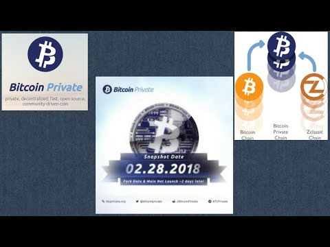 Bitcoin private hard fork zclassic fork how to get bitcoin bitcoin private hard fork zclassic fork how to get bitcoin private in hindi ccuart Images