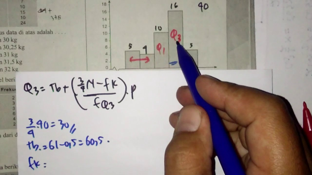 Tutorial Menentukan Kuartil dan Desil di Histogram - YouTube