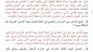 حل أنشطة قصيدة  : في الحنين إلى عمان  أبو مسلم البهلاني  للصف العاشر سلطنة عمان