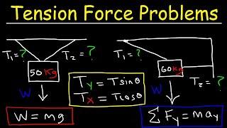 Tension Force Physics Problems