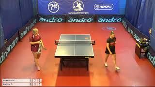 Настольный теннис матч 031118 18  Морозова Инна  Кугай Екатерина 1-2 место