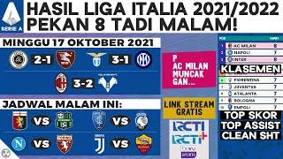 Download Hasil & Klasemen Liga Italia 2021 Terbaru: Milan vs Verona, Lazio vs Inter   Serie A