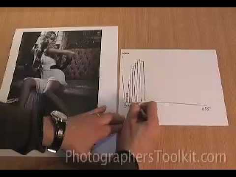 Photography Tutorial - Perfect Exposures, The Histogram Pt 1