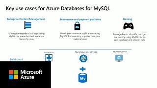 Introduction to Azure Database for MySQL