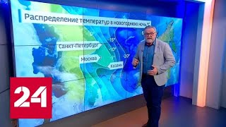 Зима уже не та куда делись морозы и сугробы - Россия 24