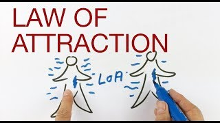 LAW OF ATTRACTION explained by Hans Wilhelm