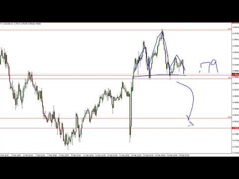 AUD/USD Technical Analysis for February 20, 2018 by FXEmpire.com