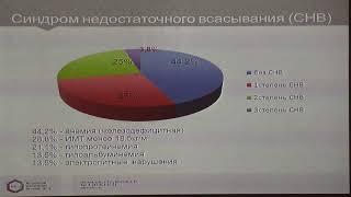 68 Кузьмина ТН Клиническое питание при спаечной болезни брюшины