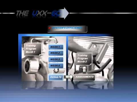 Uxxen Fitness- Weight loss training systems