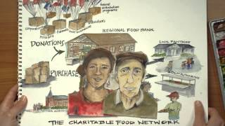 From Hunger to Health: How Charitable Food Assistance Can Help