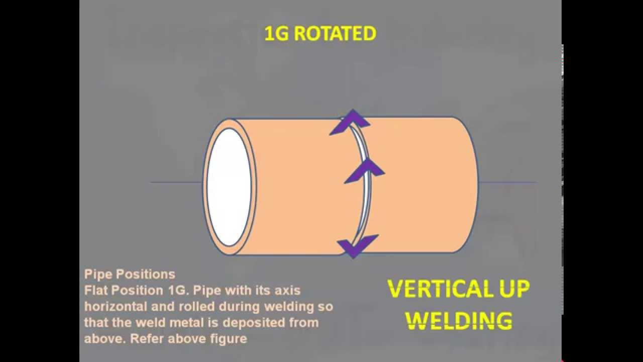 hight resolution of groove welding in pipe postions