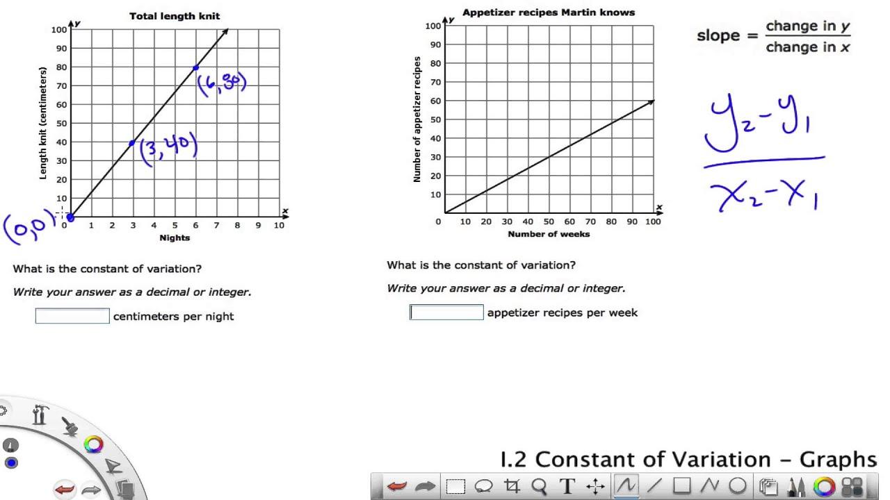 Ixl Grade 8 I2 Constant Of Variation  Graphs