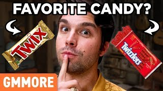 Favorite Candy Guessing Game