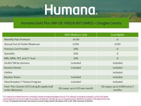 Humana Webinar 8/7/2018 - YouTube