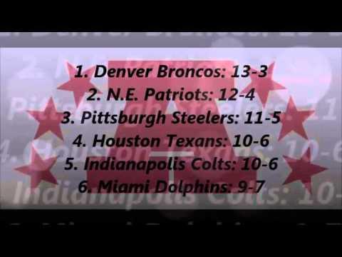 Early 2013 NFL Season Predictions