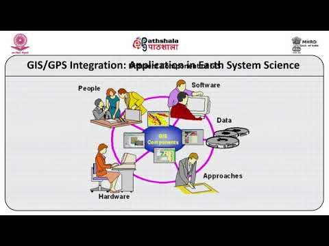 GIS GPS integration application in earth system science