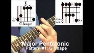 e major pentatonic scale lesson matched with caged chord positions everywhere on the guitar