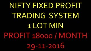 nifty  trading strategies in hindi