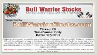 Download Video Facebook, Inc. (FB) Stock Trading Chart_3/7/2013 MP3 3GP MP4