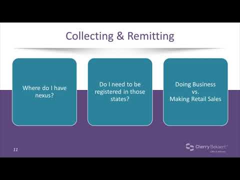 Webinar: What Every Manufacturer Needs to Understand in the Post-Wayfair World