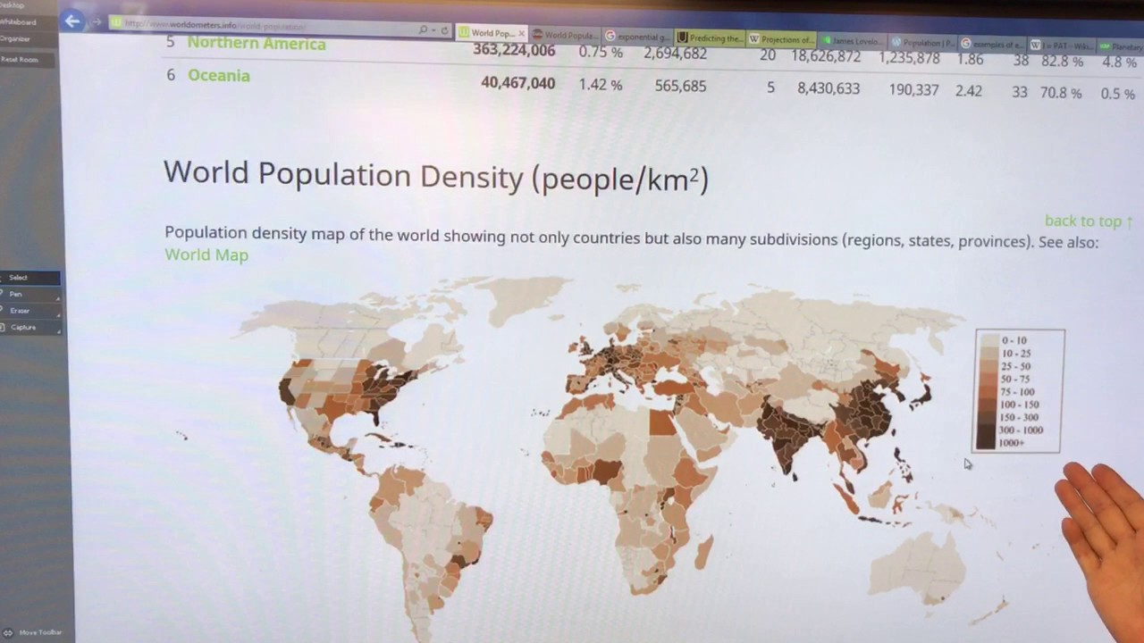 exponential global population growth exposing elephants in the rooma