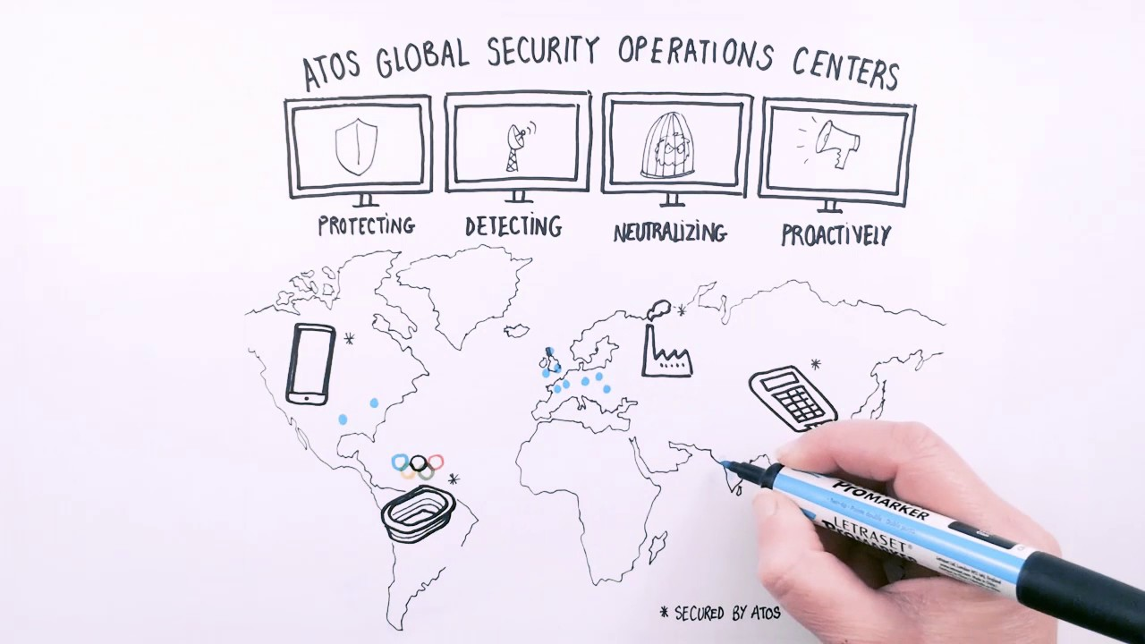 global security operations center