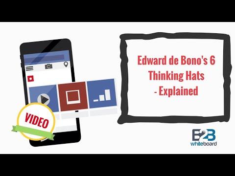 Edward de Bono's 6 Thinking Hats - Explained